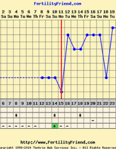 Mcs zkuyzns hqnwubiwisqiurgafai lgg also temp dip implantation outcome   are charts results rh communitybycenter