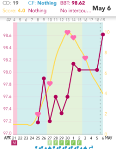 Vzeqpsbf dbcnt  ttttjsm yw nih lgg also can someone look at my chart tmi poss implantation bleeding alert rh communitybycenter