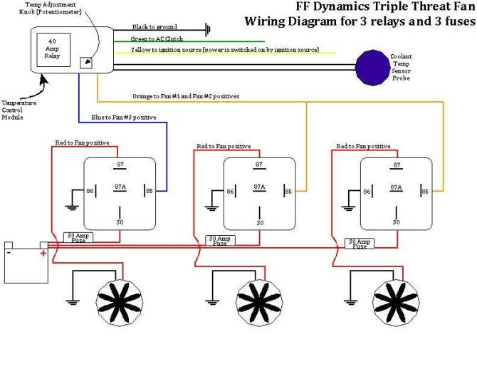 ff dynamics triple threat fan wiring diagram with 3 relays