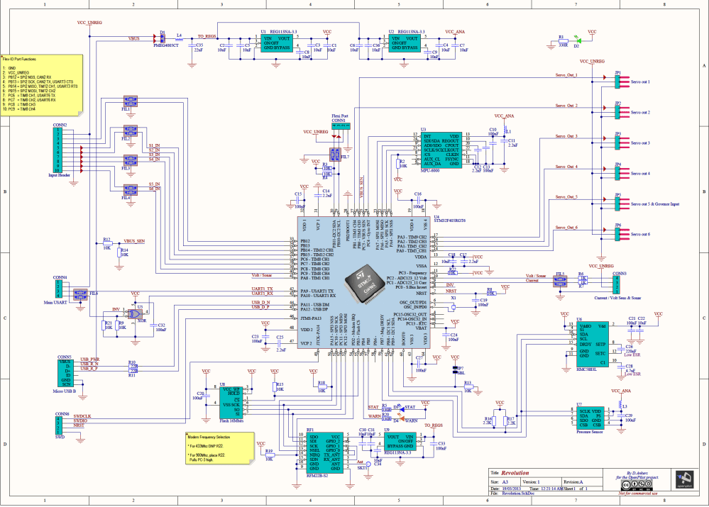medium resolution of openpilot diagram for wiring car online wiring diagram cc3d bluetooth wiring diagram