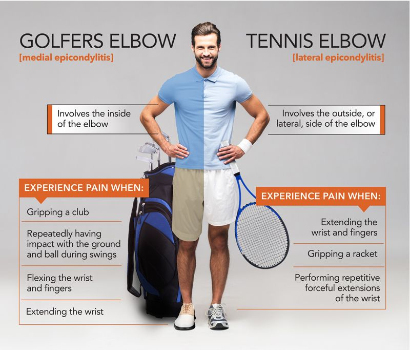 How to Prevent Golfer's Elbow