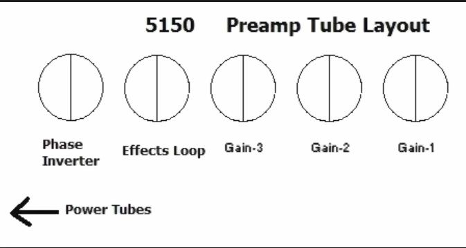 Best Tube Suggestions For An Original