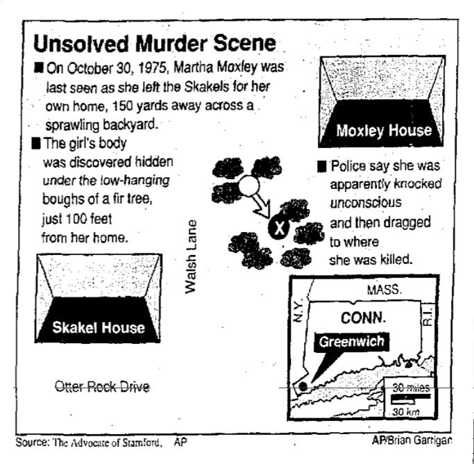 Physical evidence collected from the crime scene and the