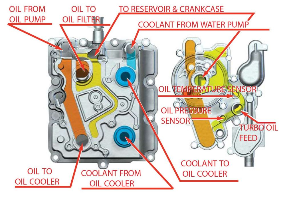 medium resolution of ford 6 0 diesel fuse box
