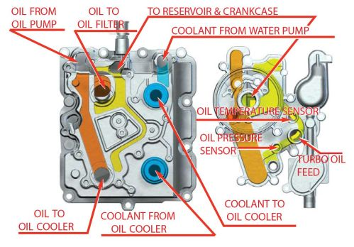 small resolution of ford 6 0 diesel fuse box