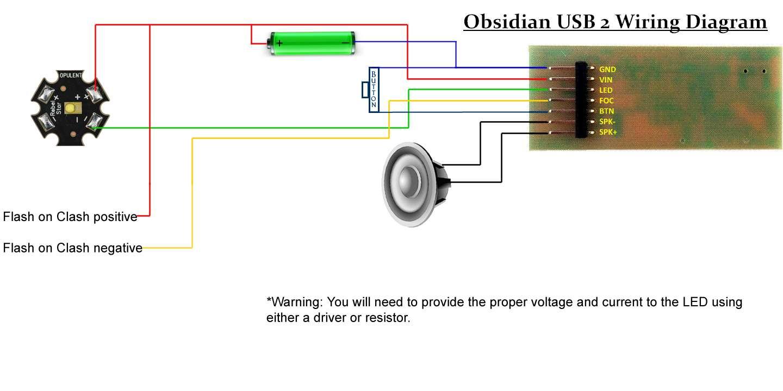 obsidian usb 2 0