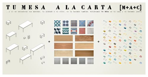 Vanesa García Calvo_Proyecto M+A+C