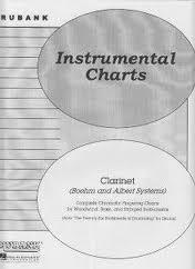 Clarinet Fingering Charts :: Clarinet :: Sheet Music