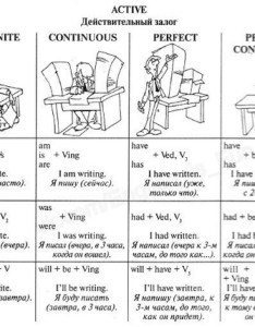 Verb tenses chart russian speakers learning english learn also dimmitashort rh