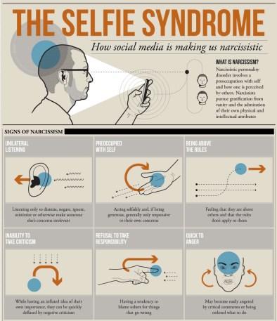 selfiesyndrome