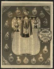 Chinese-Baseball-Team-Tour of US-1913-LOC