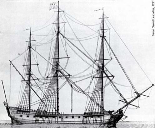 Dessin_du_Machault_(1791)-Frigate comparable to Butterworth