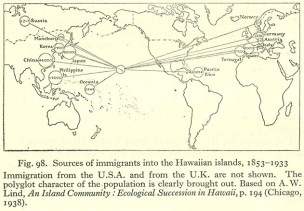 Hawaii_Sources_of_Immigration-1853-1933