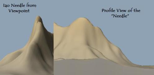 Iao_Needle and Profile