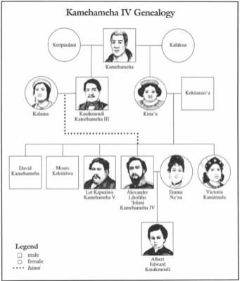 Kamehameha_IV-Genealogy
