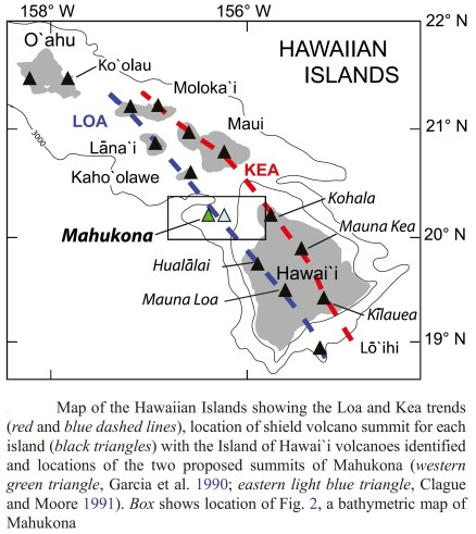 Mahukona- filling in the gap-Garcia-et_al