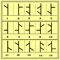 Semaphore-Marine_Signals