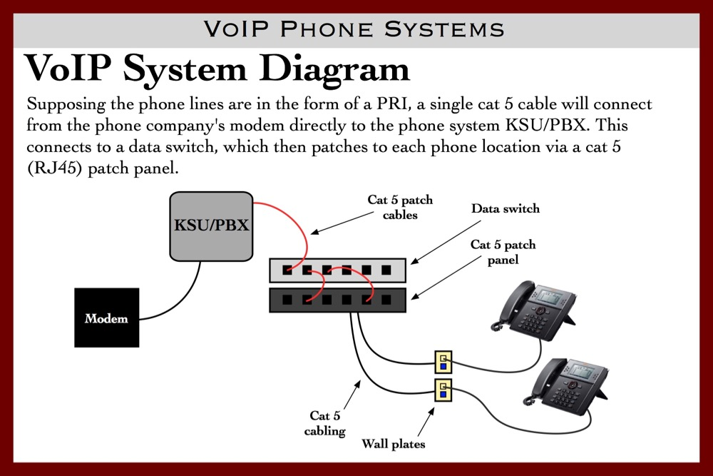 single line telephone wiring diagram major arteries and veins image electronics products