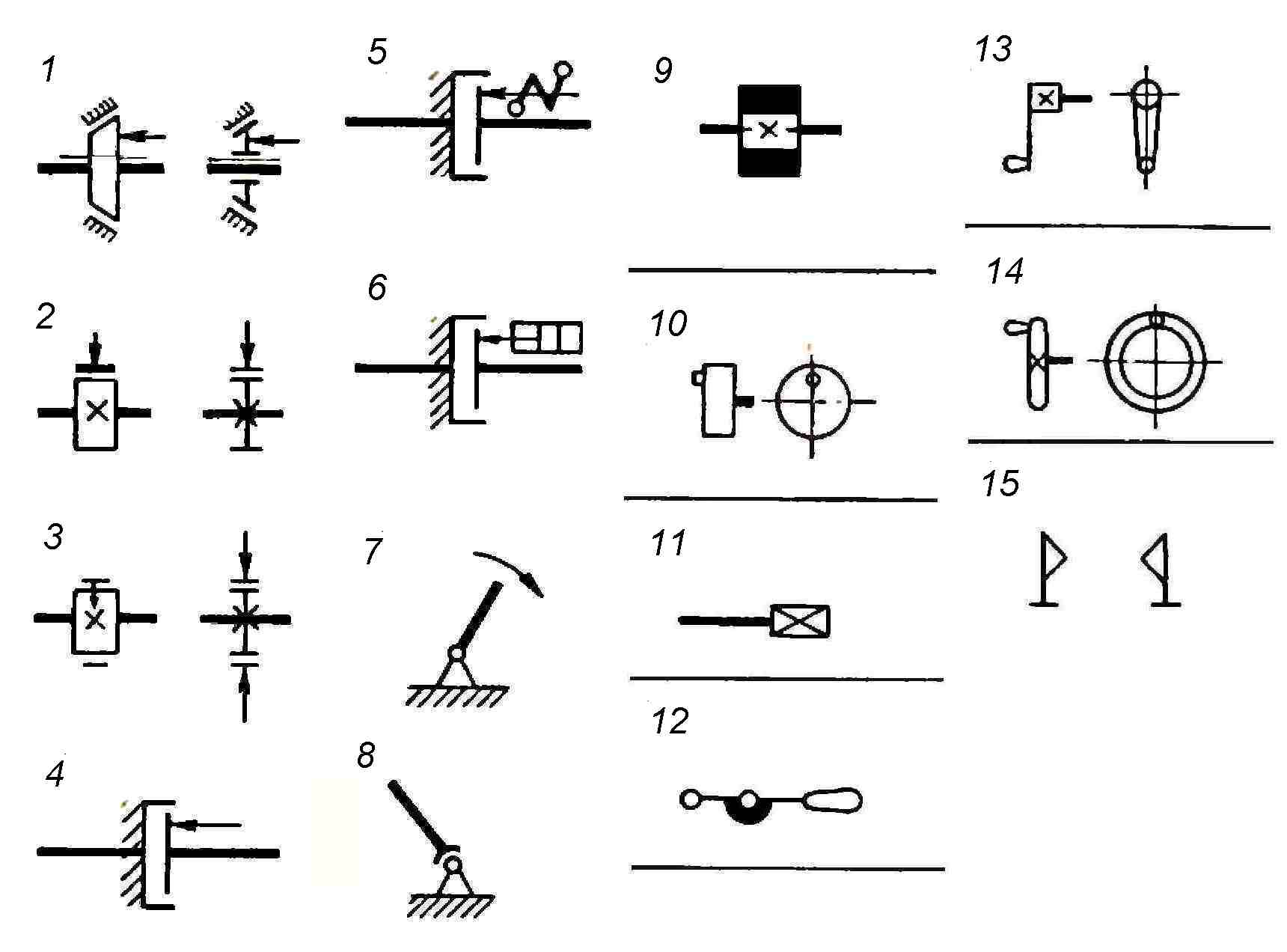 Clutch Schematic Symbol