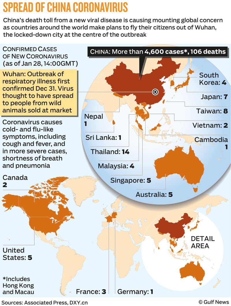 Coronavirus outbreak: Fear of pandemic grows as world cautiously ...