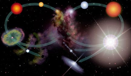 diagram of a low mass star life cycle 2004 honda accord wiring background cycles stars the and high