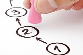 4 pasos para tener éxito en el mundo digital