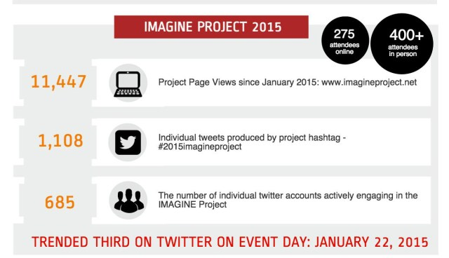 imagine project_SM