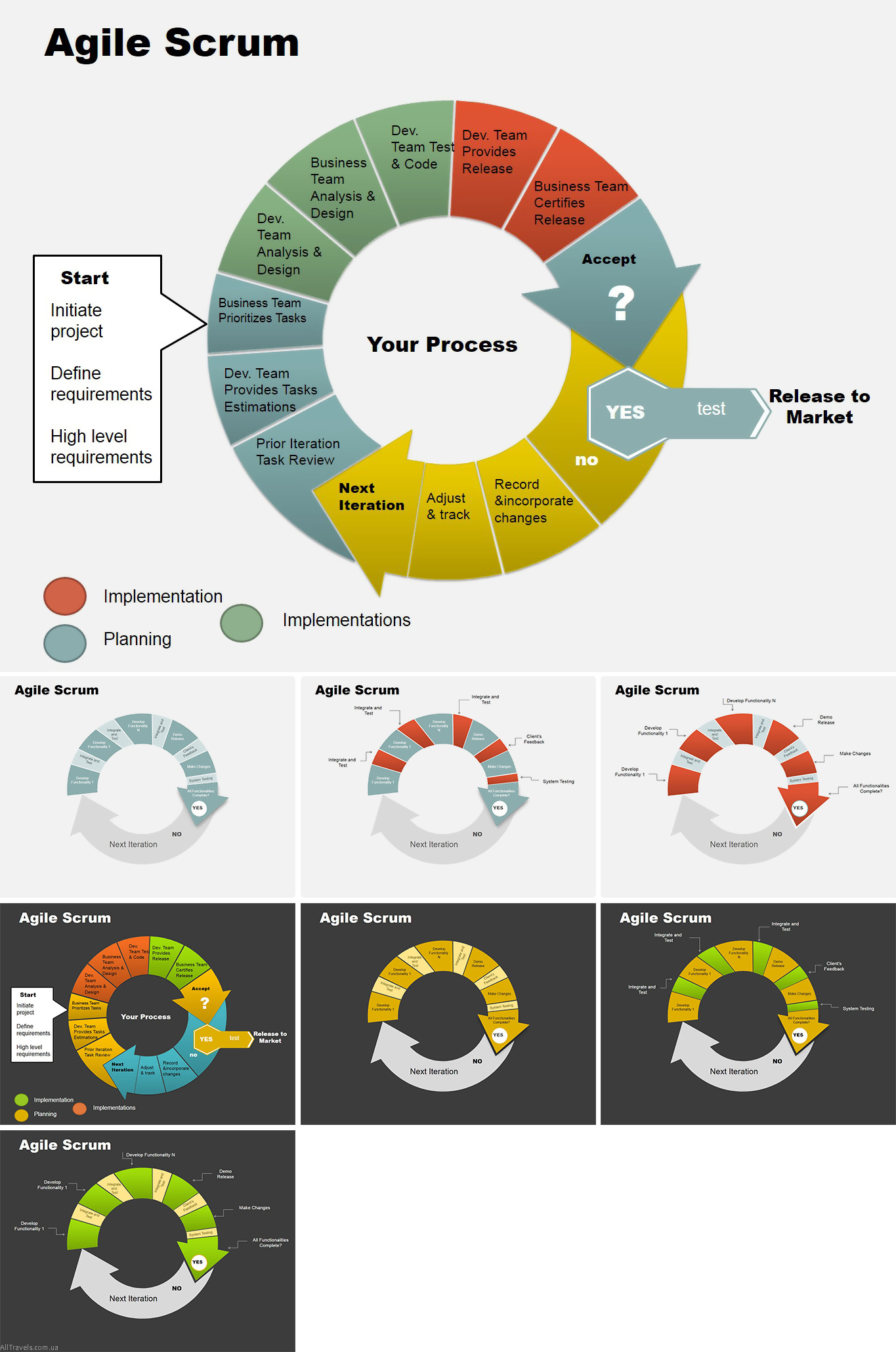 scrum process overview diagram onan transfer switch agile powerpoint chart imaginelayout