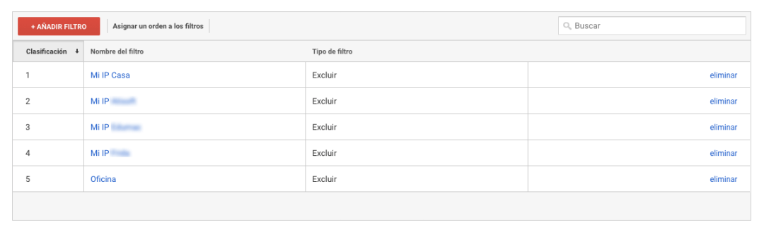 lista excluir ip de google analytics