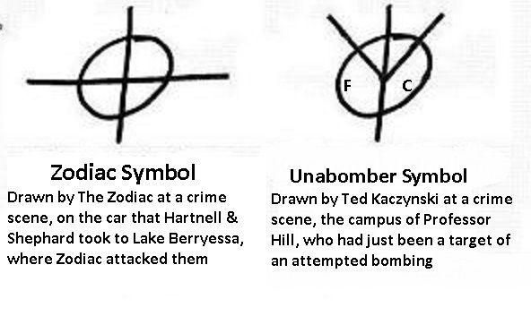 Size of this png preview of this svg file: Zodiac Killer Symbol - lala