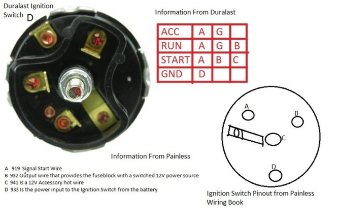 68 mustang ignition switch wiring diagram  wiring diagram