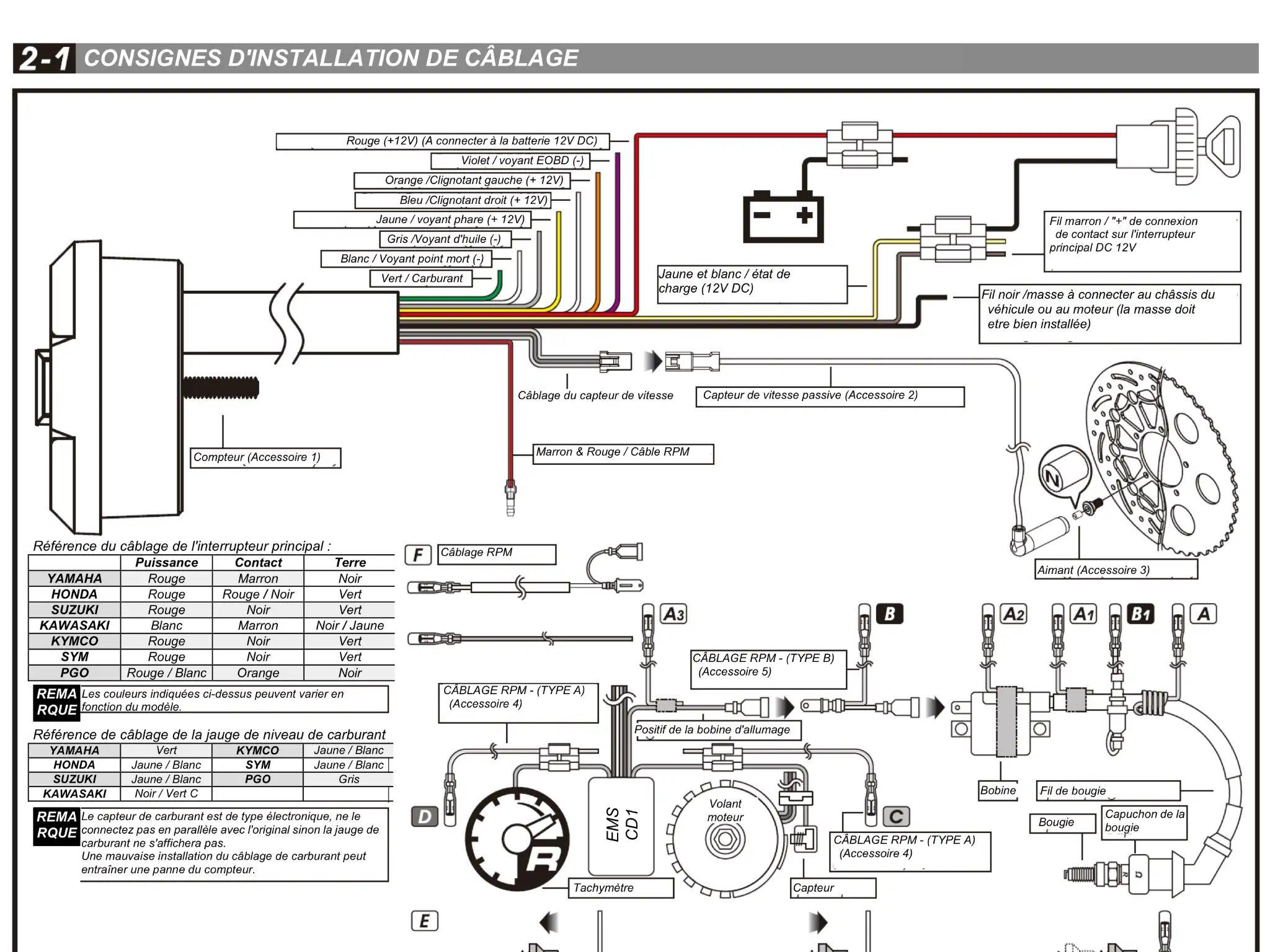 ariel schema cablage compteur de vitesse