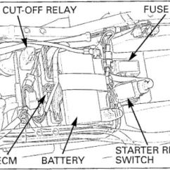 2006 Sv650 Wiring Diagram Vdo Oil Pressure Gauge 2007 Gsxr 600 Cbr1000rr, Wiring, Free Engine Image For User Manual Download