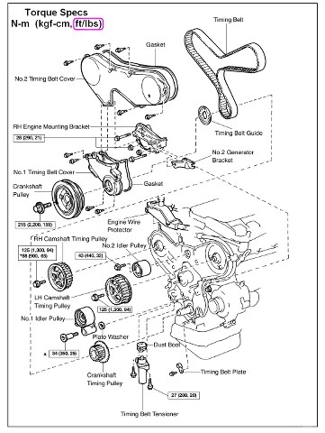 1987 Toyota Mr2 Engine 1987 Acura Legend Engine Wiring