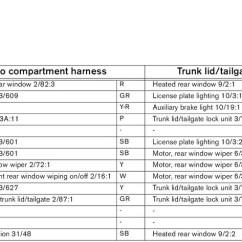 Dta S40 Pro Wiring Diagram Tekonsha V9 Schwabenschamanen De 2007 Volvo Radio Rh 79 Yoga Neuwied