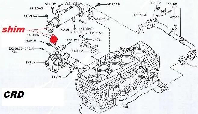 Nissan Patrol Zd30 Wiring Diagram Nissan Body Diagram