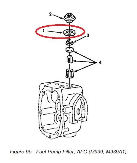 M809 M939 M818 M923 PT FILTER GASKET, AFC STYLE PUMP FITS