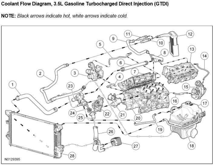 Ford Coolant Flow Diagram. Ford. Auto Parts Catalog And