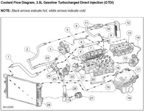 eb coolant diagrams  Ford F150 Forum  Community of Ford