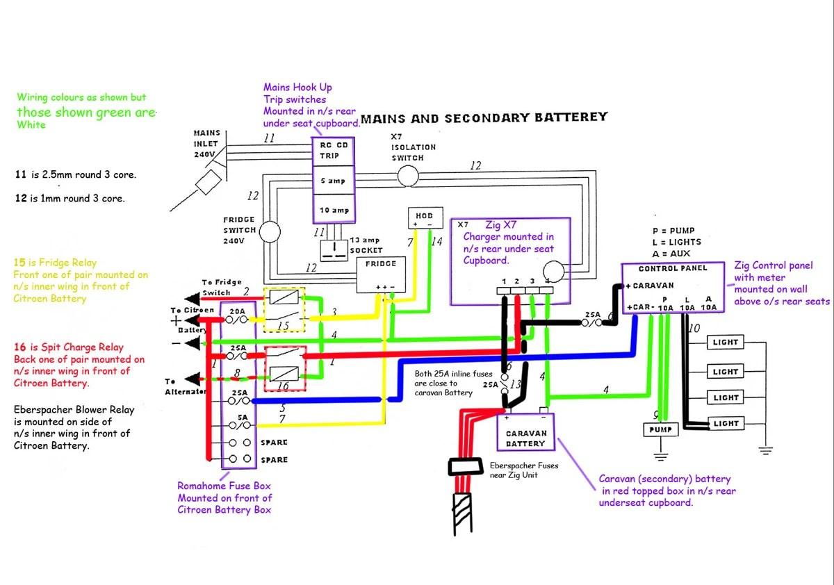 zig unit cf 2000 wiring diagram zig unit wiring diagram electrics rh jamairline co CF8 DeMarini Bats CF8 Fastpitch Bat
