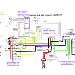 Zig Unit Wiring Diagram 1994 Ford Explorer Replacing A X70 With An Amperor Charger