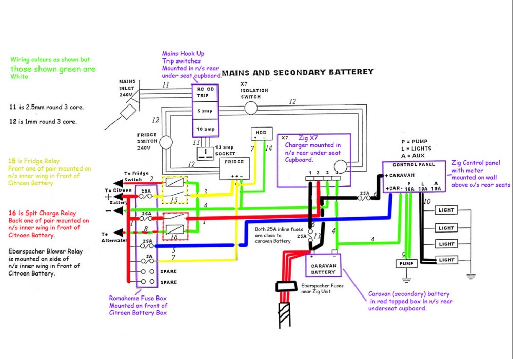 medium resolution of replacing a zig x70 with an amperor charger small motorhome caravan zig wiring diagram