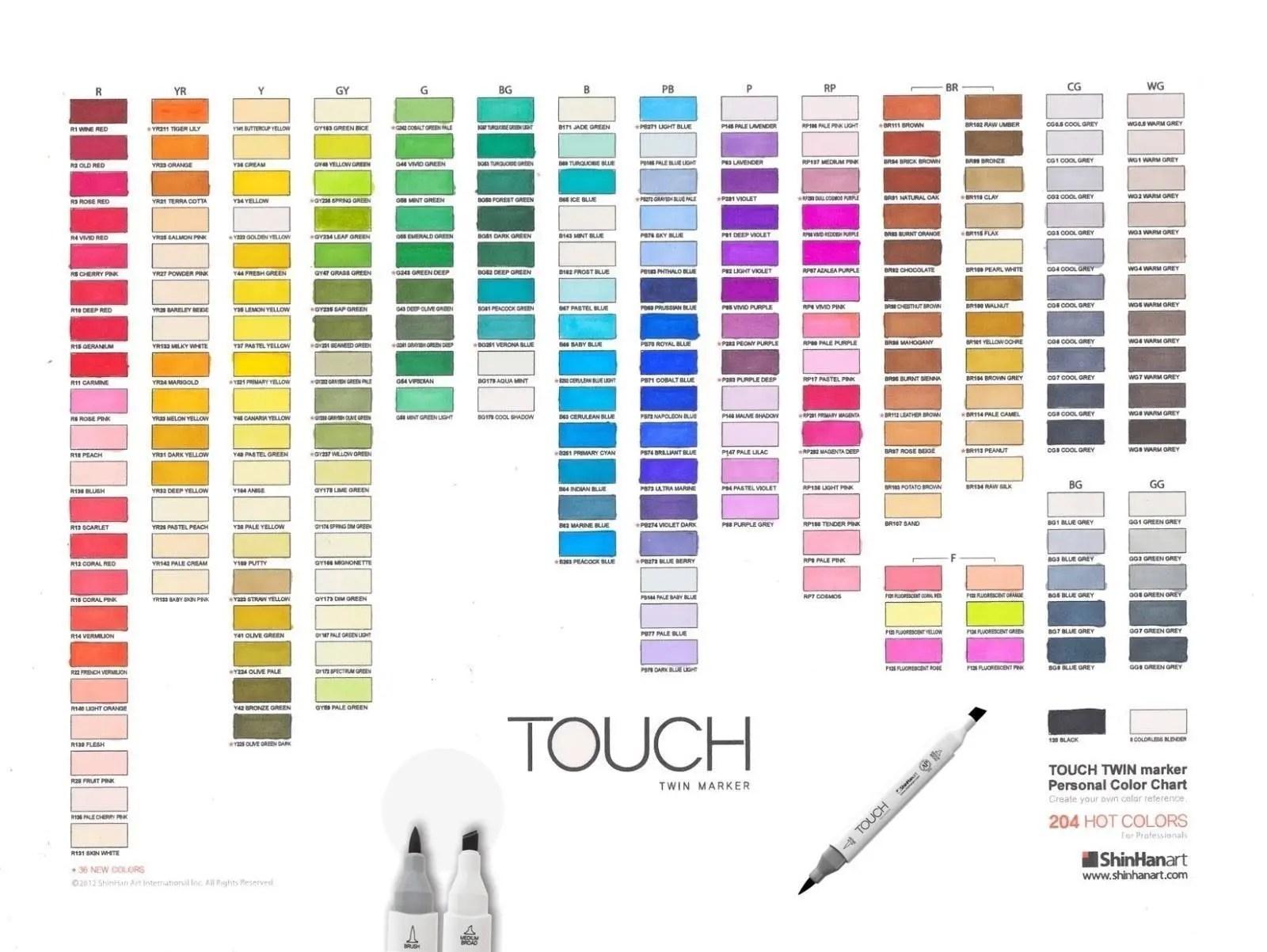 Art Deco Color Conversion Chart