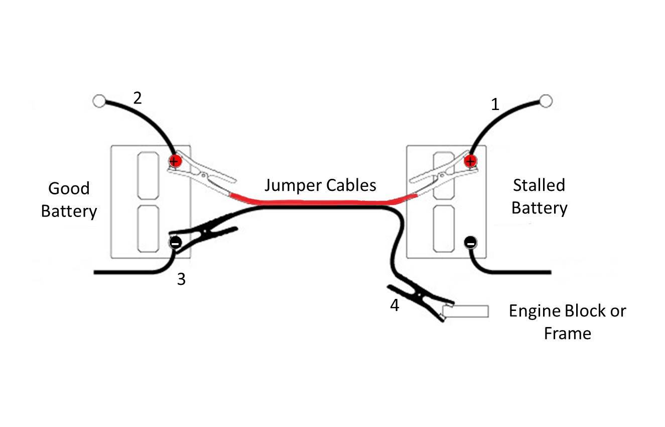 hight resolution of jump start diagram 1