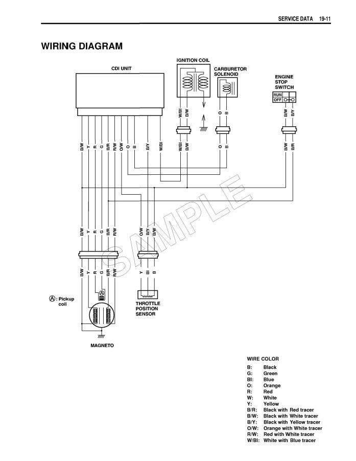 Suzuki RM250 RMX250 RM & RMX 250 Repair Manual Instant