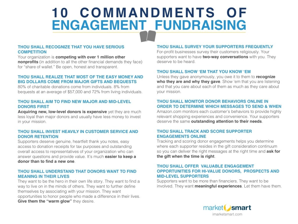 The 10 Commandments of Engagement Fundraising
