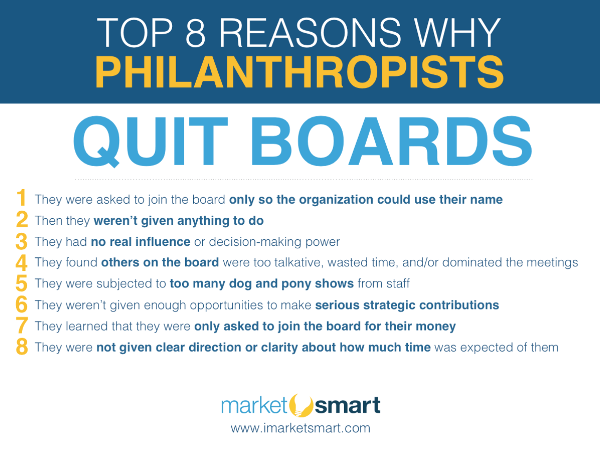Top 8 Reasons Why Philanthropists Quit Boards