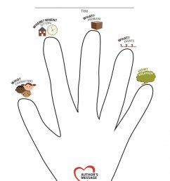 Use the Retelling Glove for Summarizing Stories [ 1035 x 800 Pixel ]