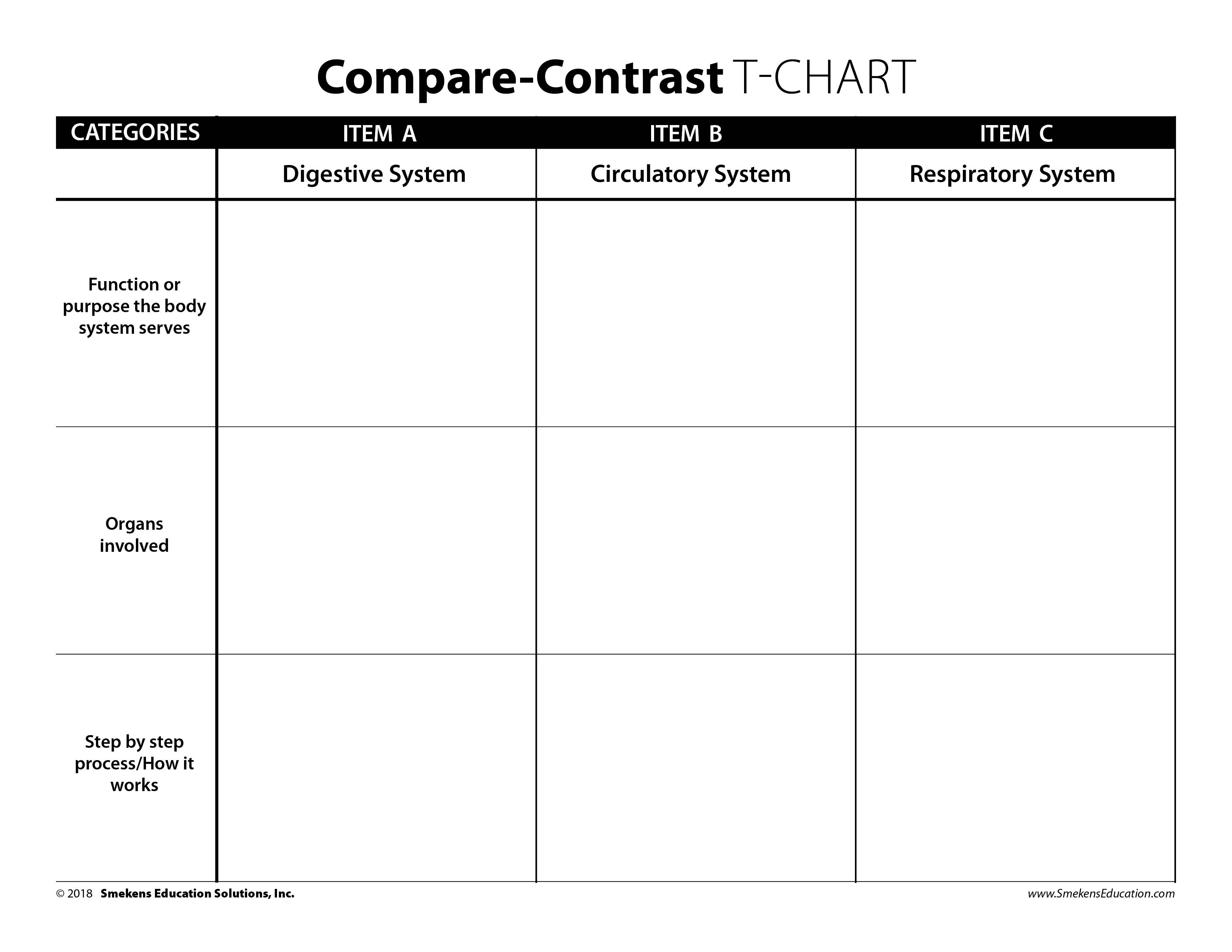 Compare And Contrast Graphic Organizer T Chart