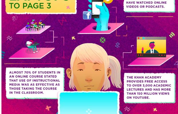 La tecnología es una parte esencial de la educación